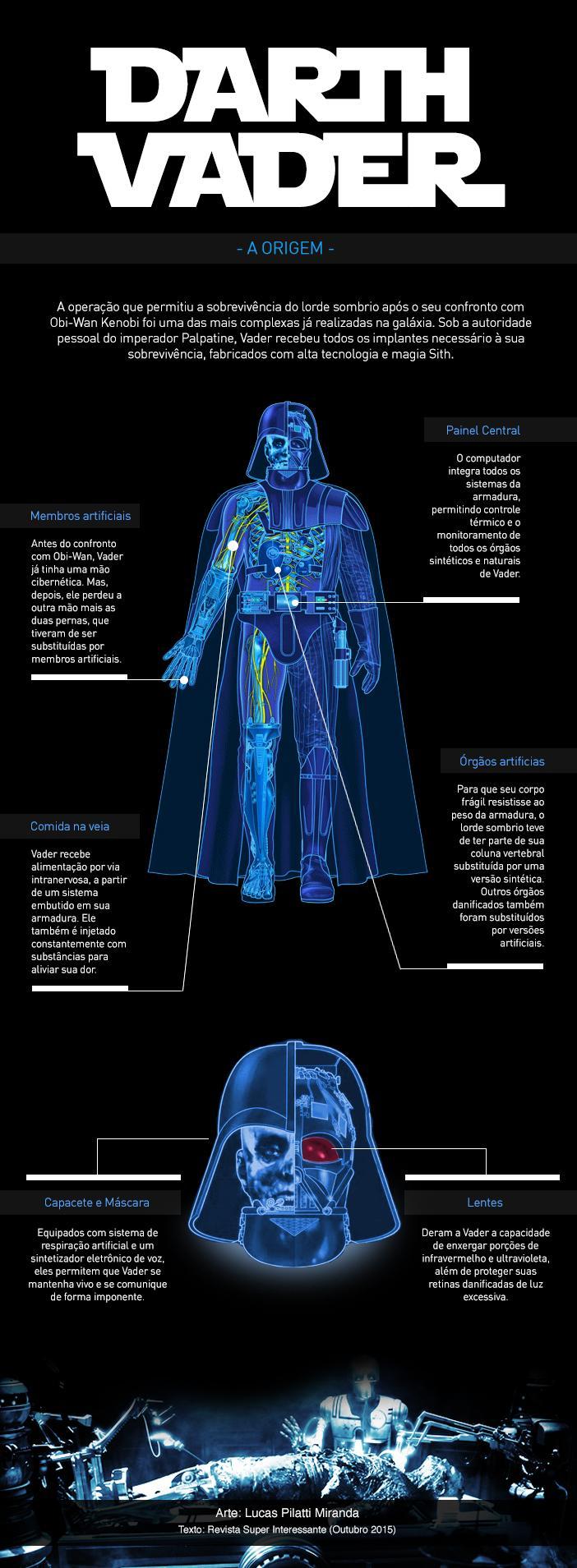 darth infografico
